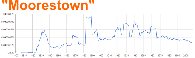 Ngram-Moorestown