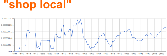 Ngram-shoplocal